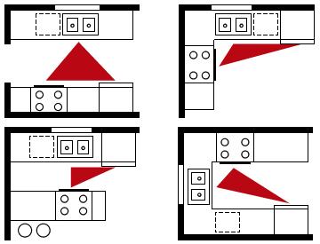 Kako razporediti pohištvo po kuhinji
