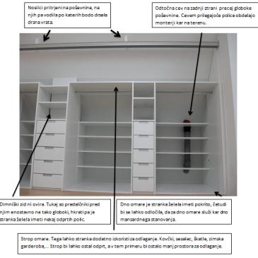 Primeri vgradnih omar s slikovnimi opisi