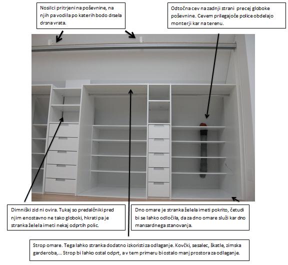 poceni po meri izdelane vgradne omare