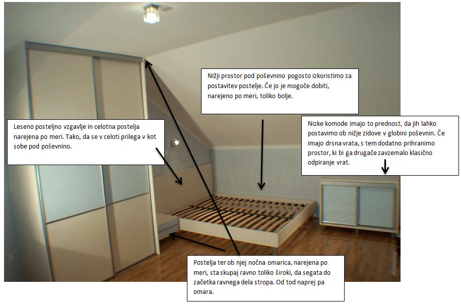 poceni izdelava po meri izdelanih vgradnih omar