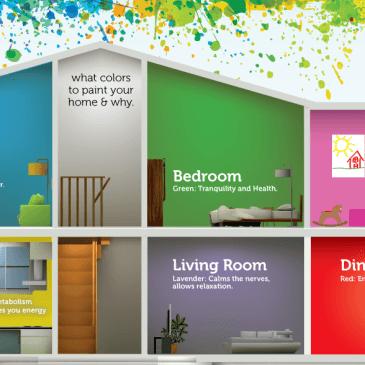 Kako izbrati prave barve sten k stanovanjski opremi