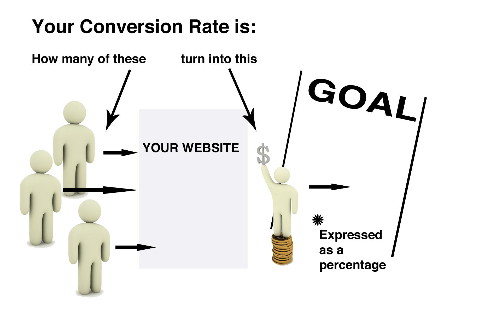 izboljšanje mizarske spletne strani