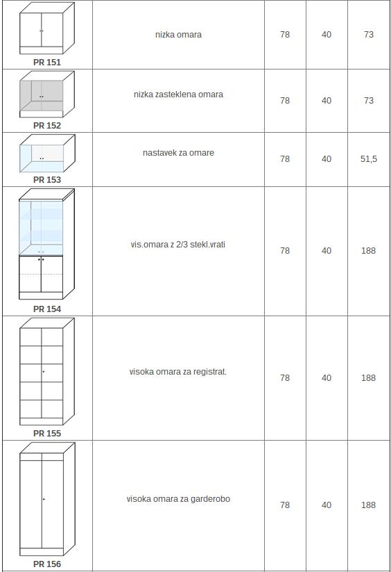 oprema pisarniških prostorov po meri