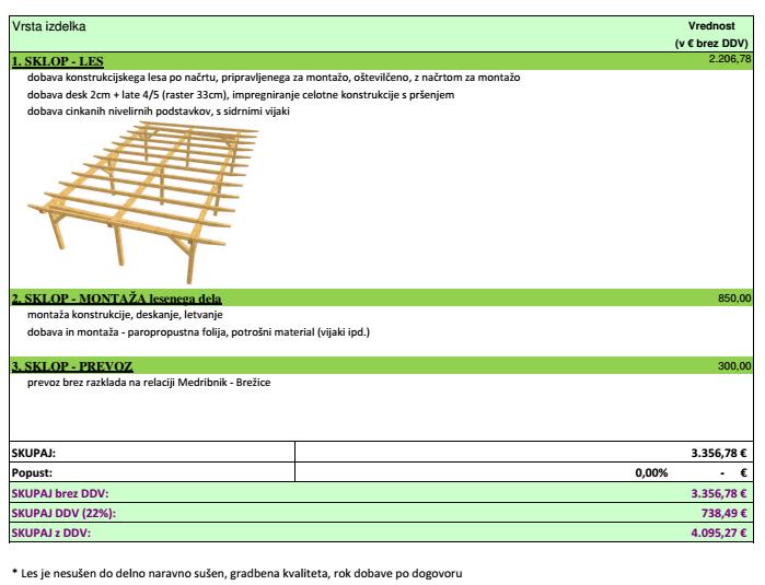 leseni nadstrešek info cena