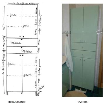 Od ideje do izvedbe: postopek izdelave kopalniškega pohištva po meri