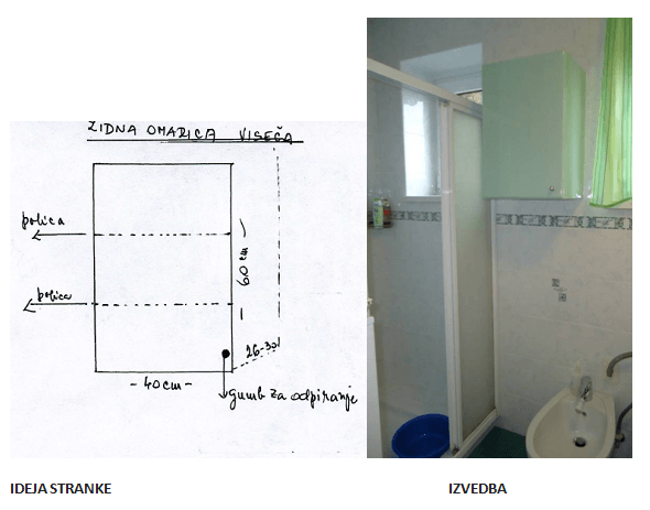 nakup kopalniškega pohištva po meri