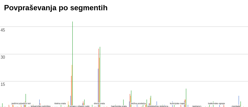 Screenshot 2015-02-02 at 11.28.54