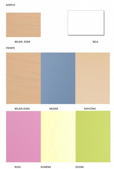 barve otroške sobe s pogradom