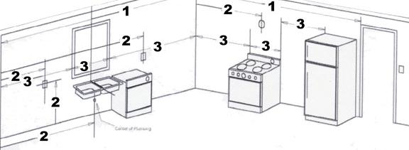 skica načrtovanja kuhinje