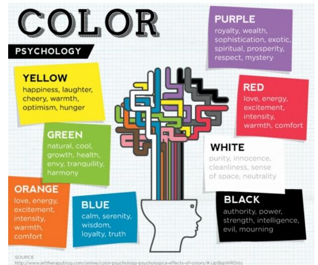 barve otroške sobe