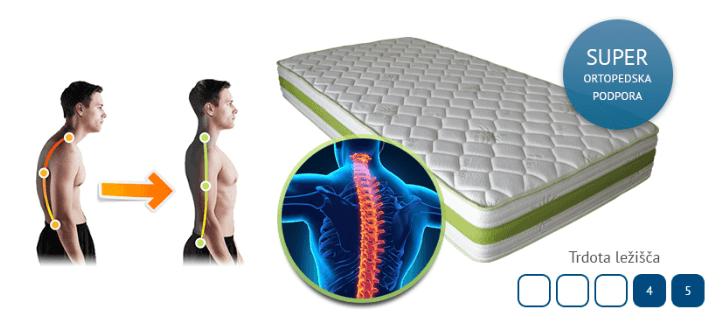 bolečine v ledvenem delu